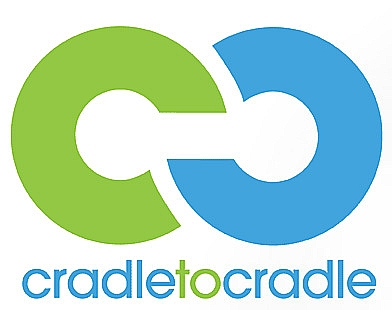 Image result for cradle to cradle